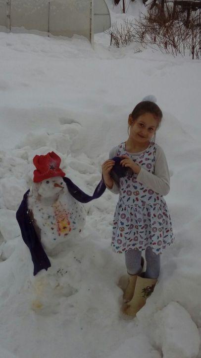 Козихина Анастасия Александровна