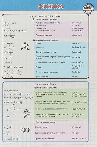Физика. Шпаргалка